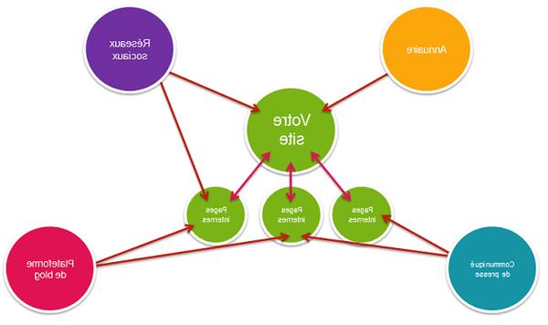 Qwant lance son application mobile avec navigateur intégré